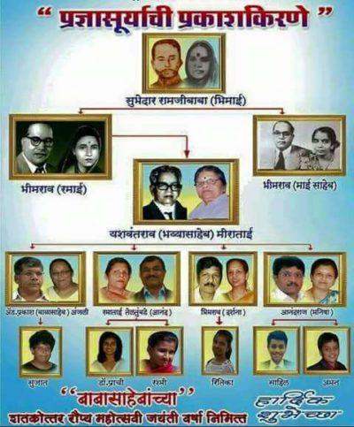 Dr Babasaheb Ambedkar Family Tree Prakash Yashwant Ambedkar Fourth Generation Of Ambedkar